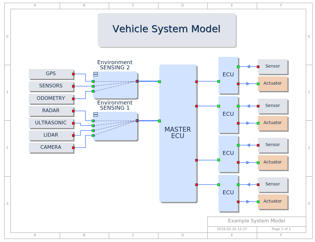 E-engine: Automatically Generated System Level Diagram
