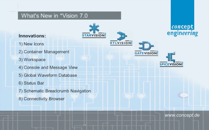 What's New in Vision 7.0?